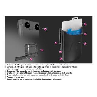 Newa Motion NWK 300 Filtro interno per acquari fino a 60 lt con cartucce