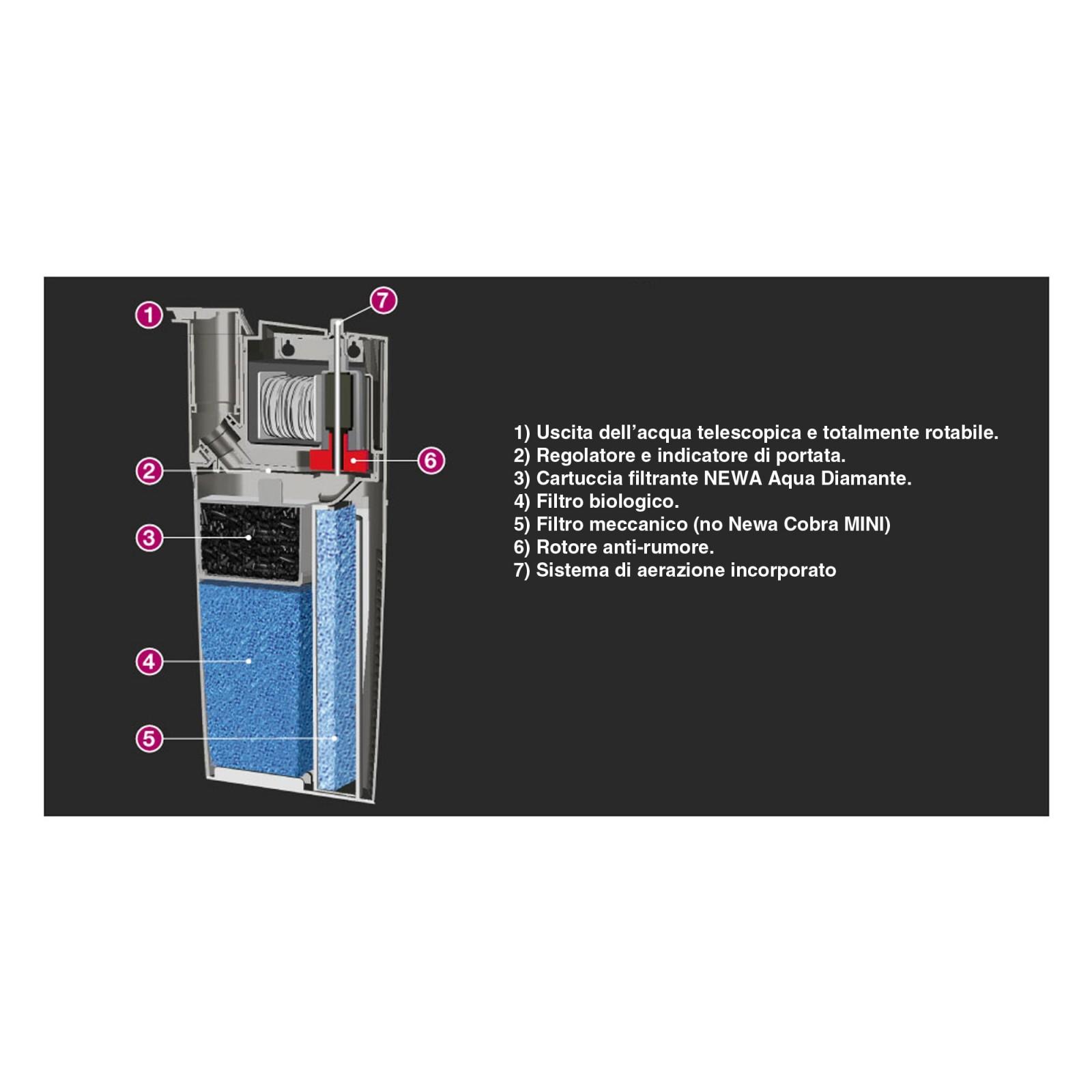 Newa Cobra 130 Filtro interno acquari e tartarughiere fino a 130 lt regolabile