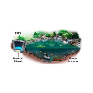 Filtro per laghetto newa pratico 3000 advanced con lampada UV installazione